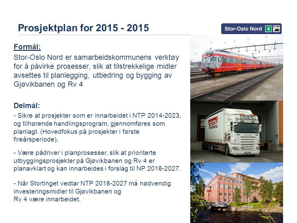 Prosjektplan for 2015 - 2015 Formål: