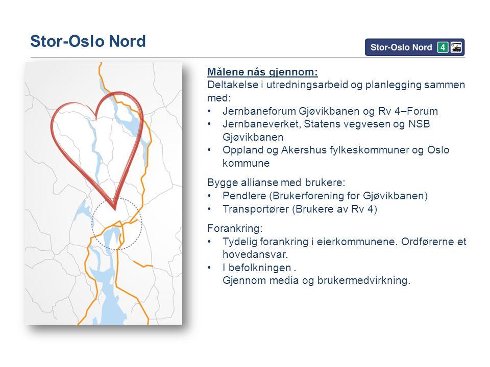 Stor-Oslo Nord Målene nås gjennom: Deltakelse i utredningsarbeid og planlegging sammen med: Jernbaneforum Gjøvikbanen og Rv 4–Forum.