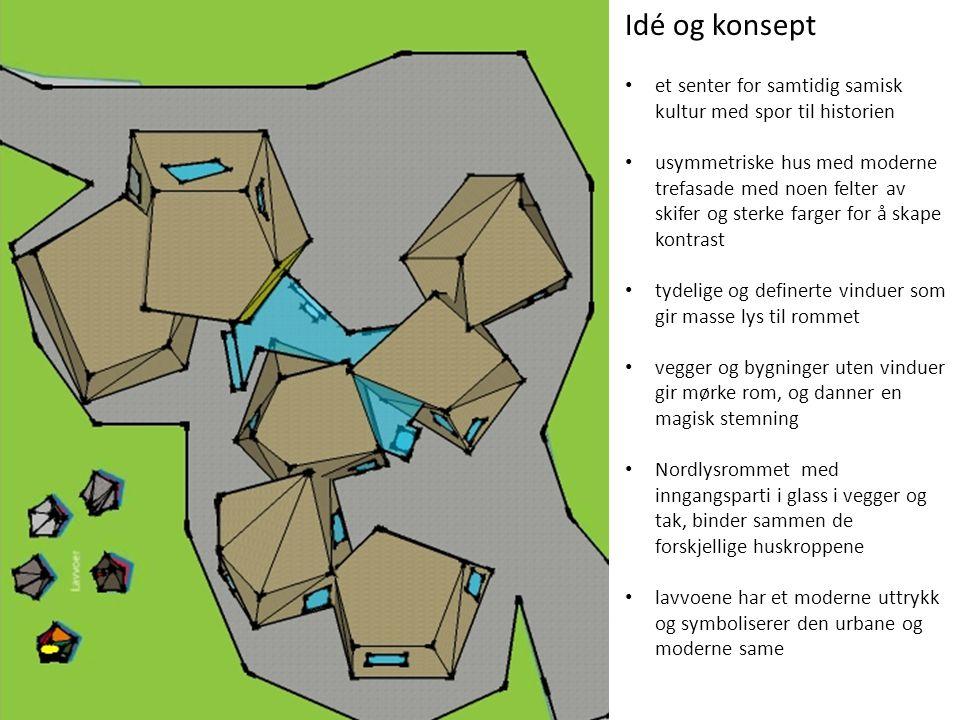 Idé og konsept et senter for samtidig samisk kultur med spor til historien.