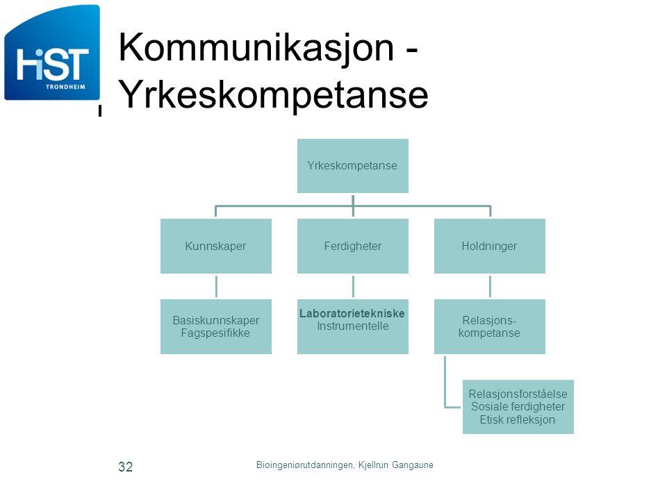 Kommunikasjon - Yrkeskompetanse