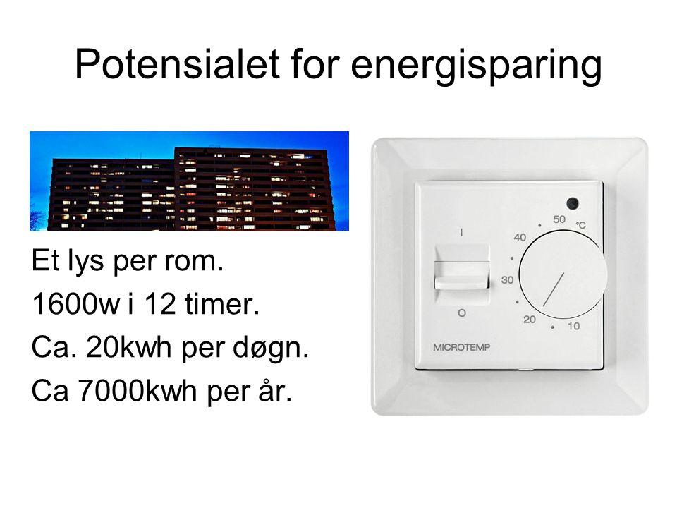 Potensialet for energisparing