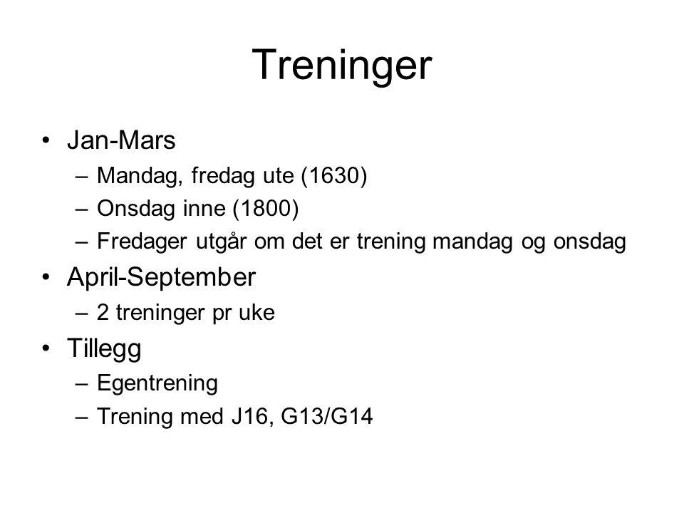 Treninger Jan-Mars April-September Tillegg Mandag, fredag ute (1630)