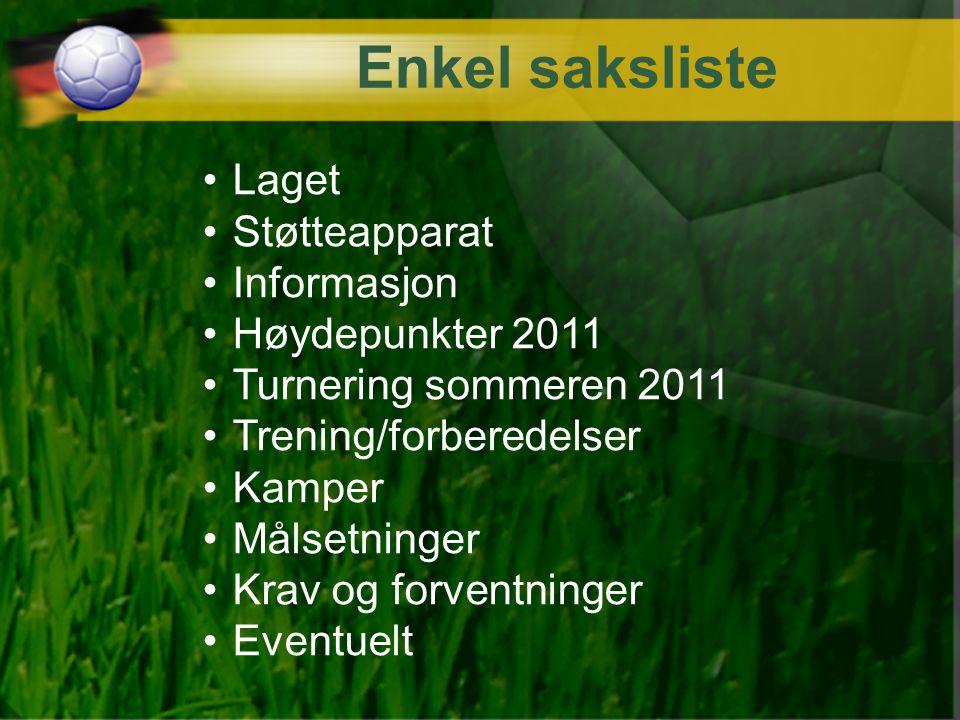 Enkel saksliste Laget Støtteapparat Informasjon Høydepunkter 2011