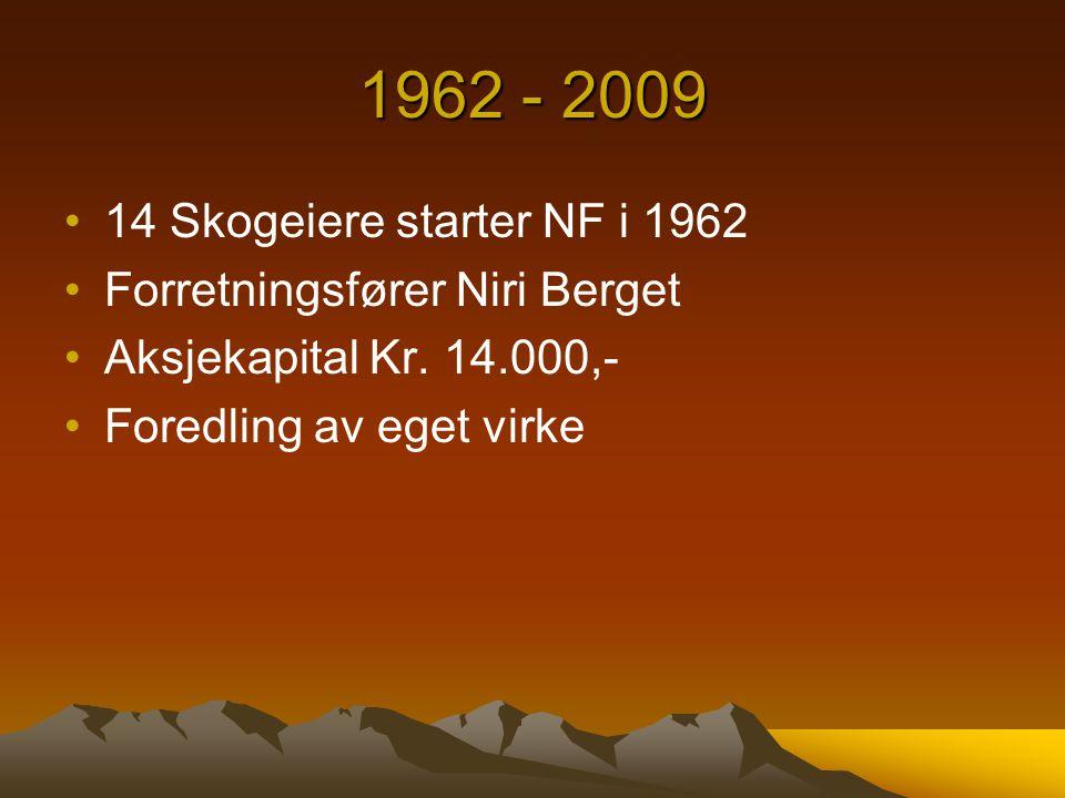 1962 - 2009 14 Skogeiere starter NF i 1962