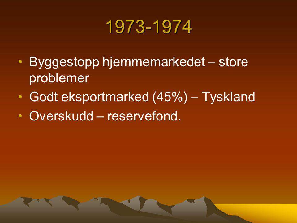 1973-1974 Byggestopp hjemmemarkedet – store problemer