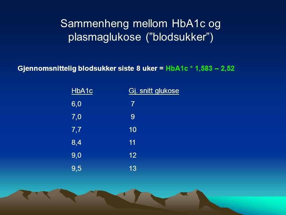Sammenheng mellom HbA1c og plasmaglukose ( blodsukker )