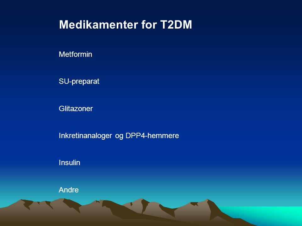 Medikamenter for T2DM Metformin SU-preparat Glitazoner