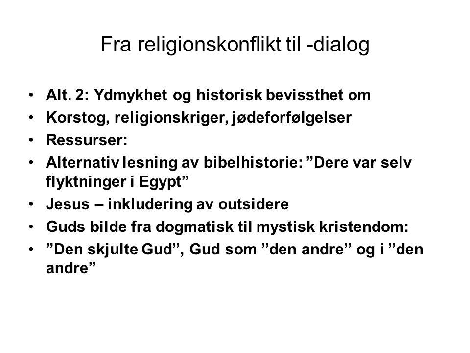 Fra religionskonflikt til -dialog