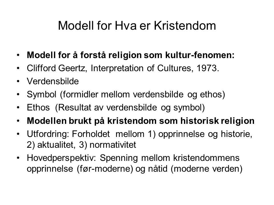 Modell for Hva er Kristendom