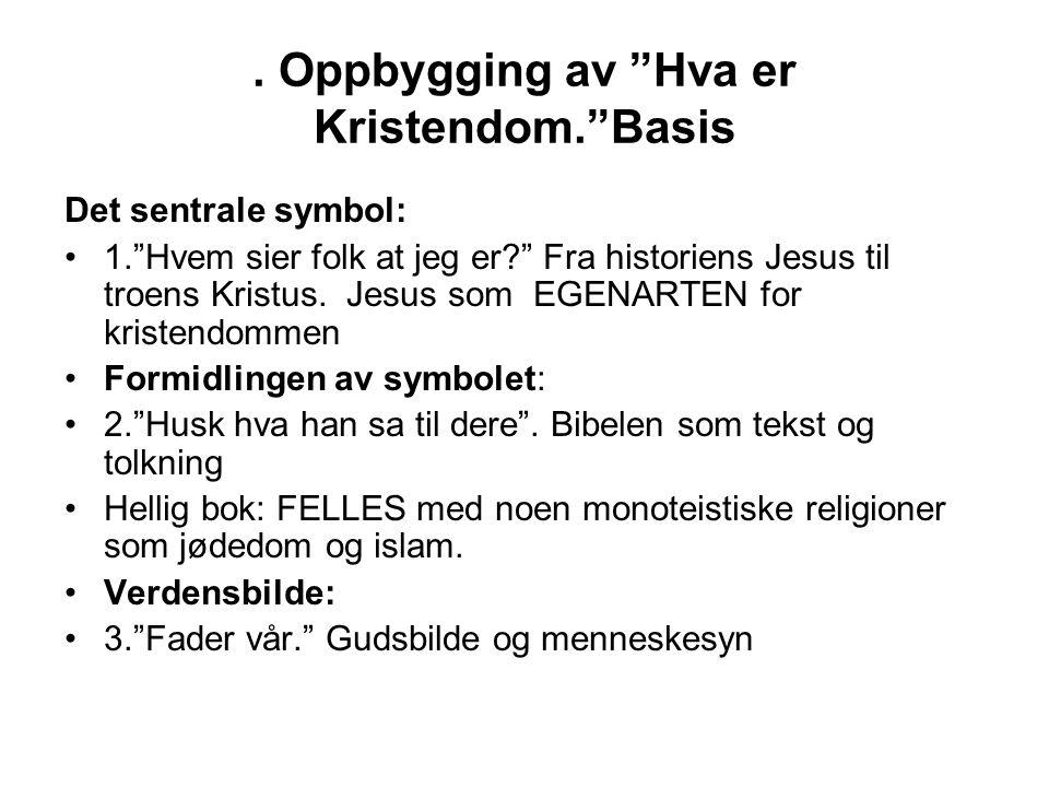 . Oppbygging av Hva er Kristendom. Basis