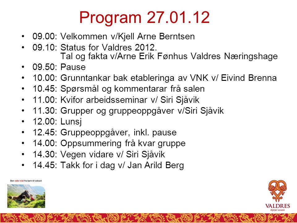 Program 27.01.12 09.00: Velkommen v/Kjell Arne Berntsen