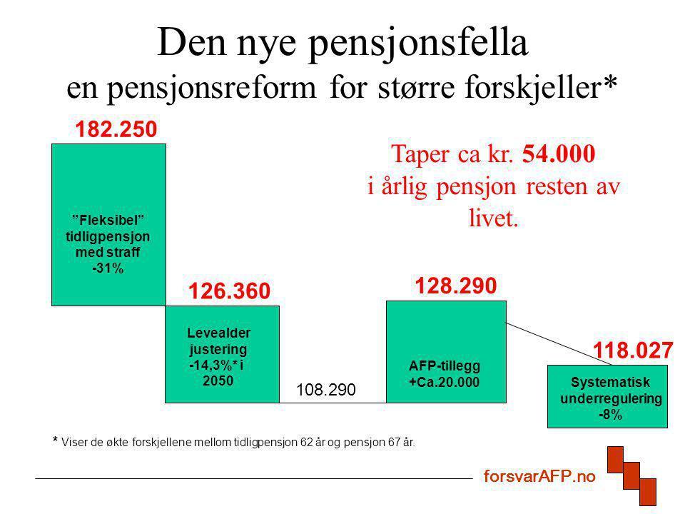 Den nye pensjonsfella en pensjonsreform for større forskjeller*