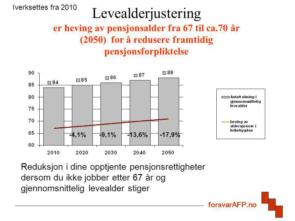 Iverksettes fra 2010 Levealderjustering er heving av pensjonsalder fra 67 til ca.70 år (2050) for å redusere framtidig pensjonsforpliktelse.
