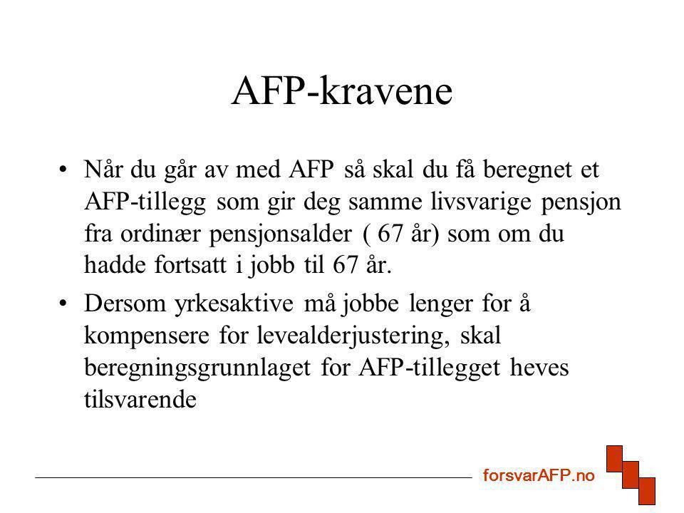 AFP-kravene