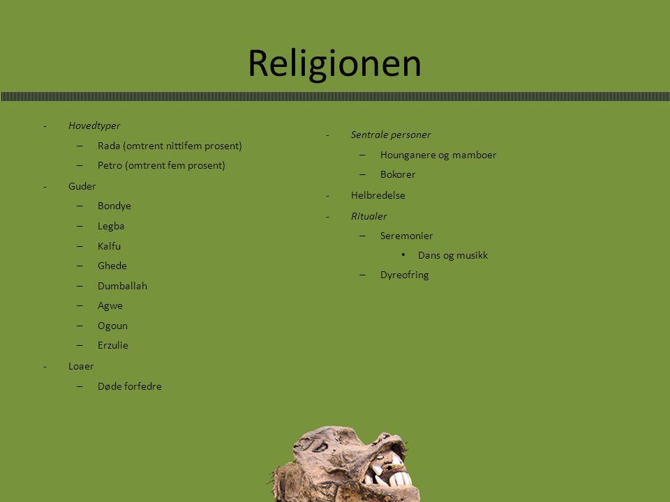 Religionen Hovedtyper Rada (omtrent nittifem prosent)