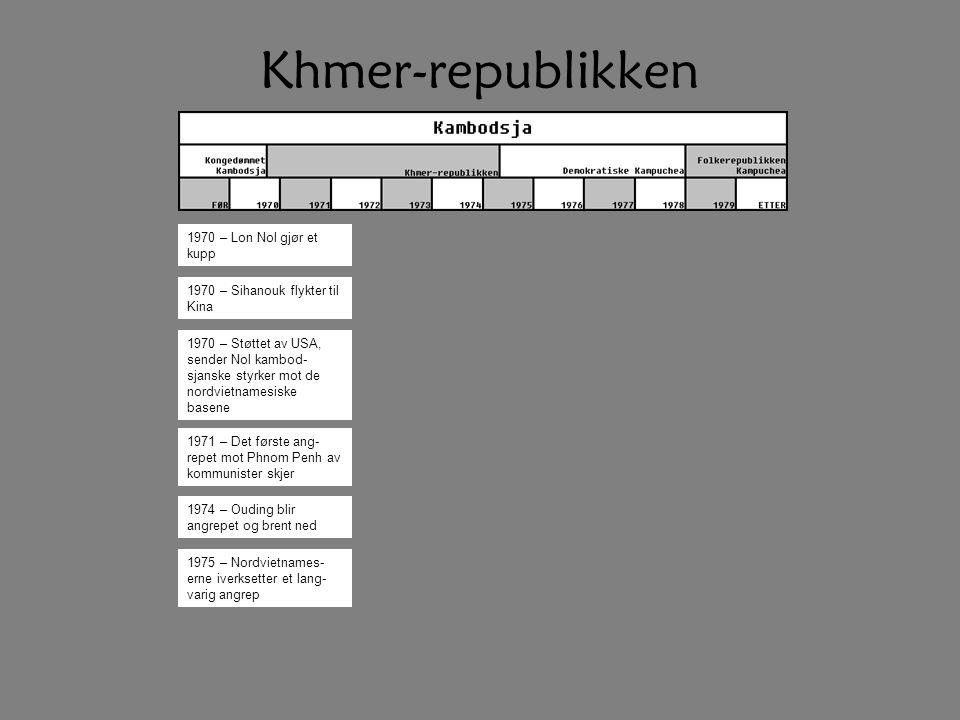 Khmer-republikken 1970 – Lon Nol gjør et kupp