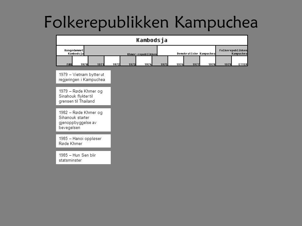 Folkerepublikken Kampuchea