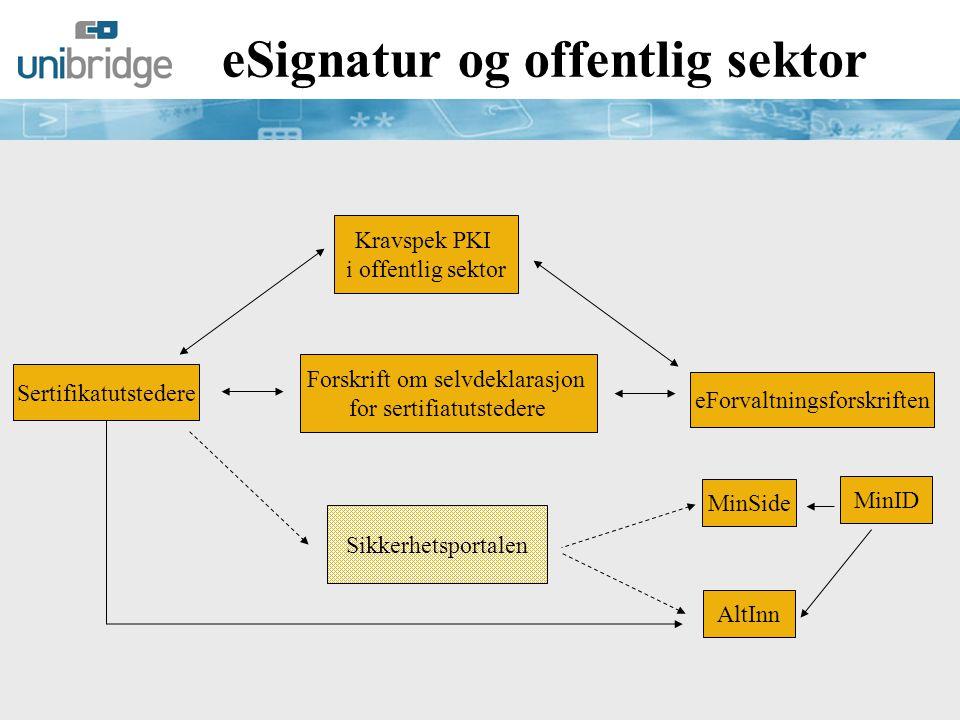 eSignatur og offentlig sektor