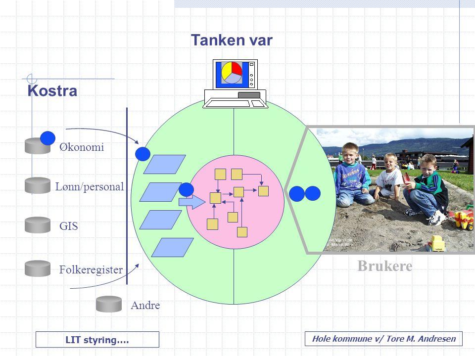 Tanken var Kostra Brukere Økonomi Lønn/personal GIS Folkeregister