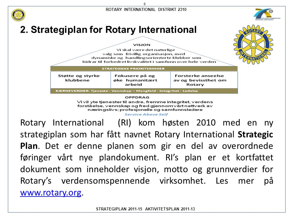ROTARY INTERNATIONAL DISTRIKT 2310