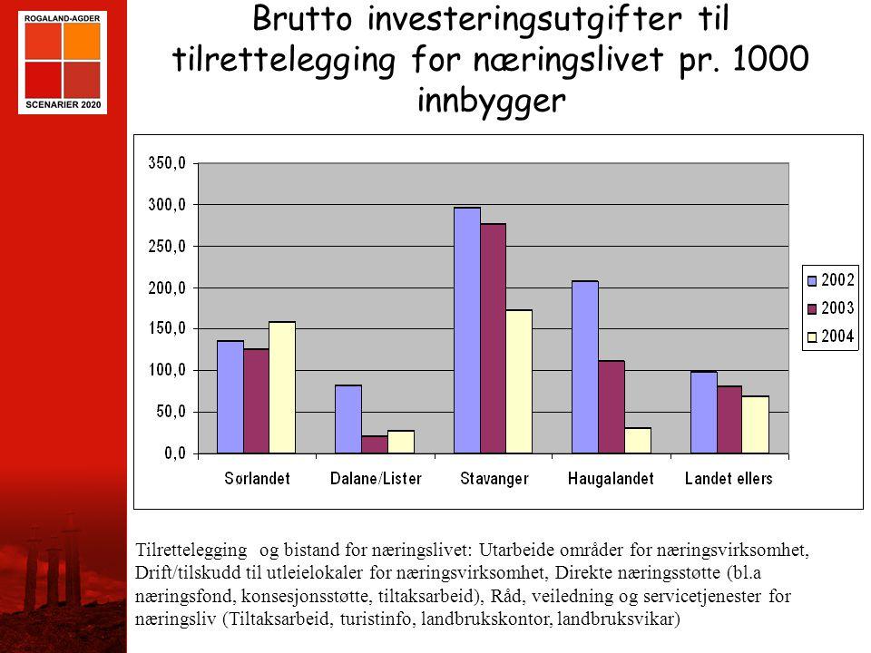 Brutto investeringsutgifter til tilrettelegging for næringslivet pr