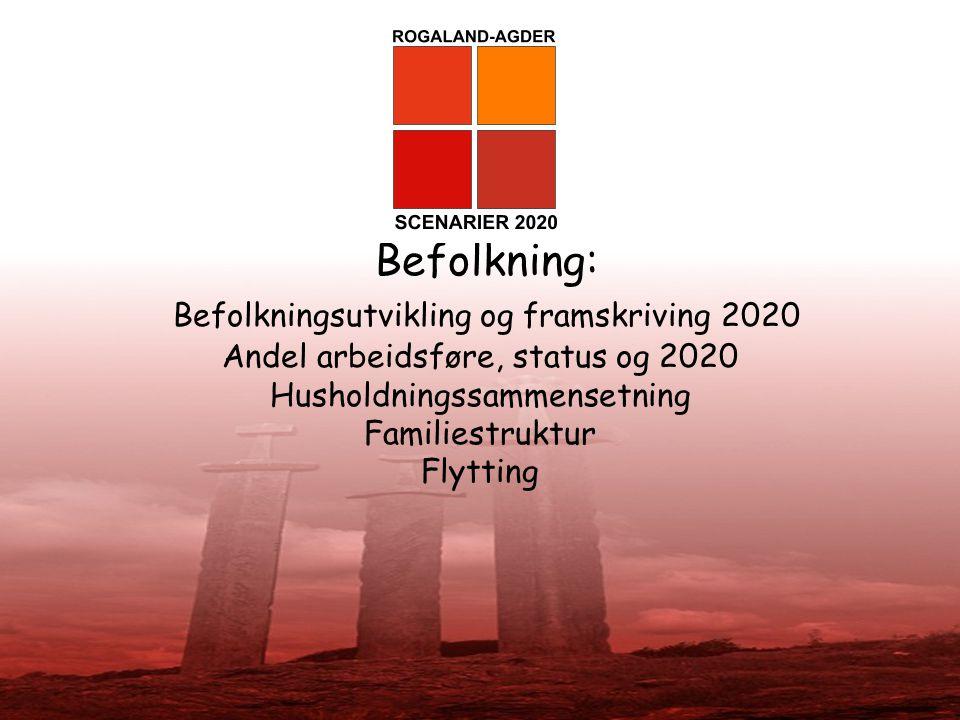 Befolkning: Befolkningsutvikling og framskriving 2020 Andel arbeidsføre, status og 2020 Husholdningssammensetning Familiestruktur Flytting