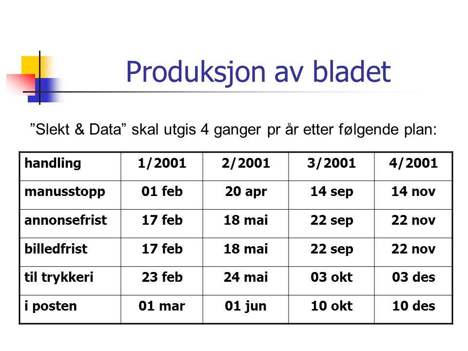 Produksjon av bladet Slekt & Data skal utgis 4 ganger pr år etter følgende plan: handling. 1/2001.