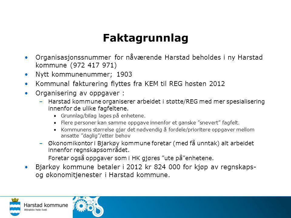 Faktagrunnlag Organisasjonssnummer for nåværende Harstad beholdes i ny Harstad kommune (972 417 971)
