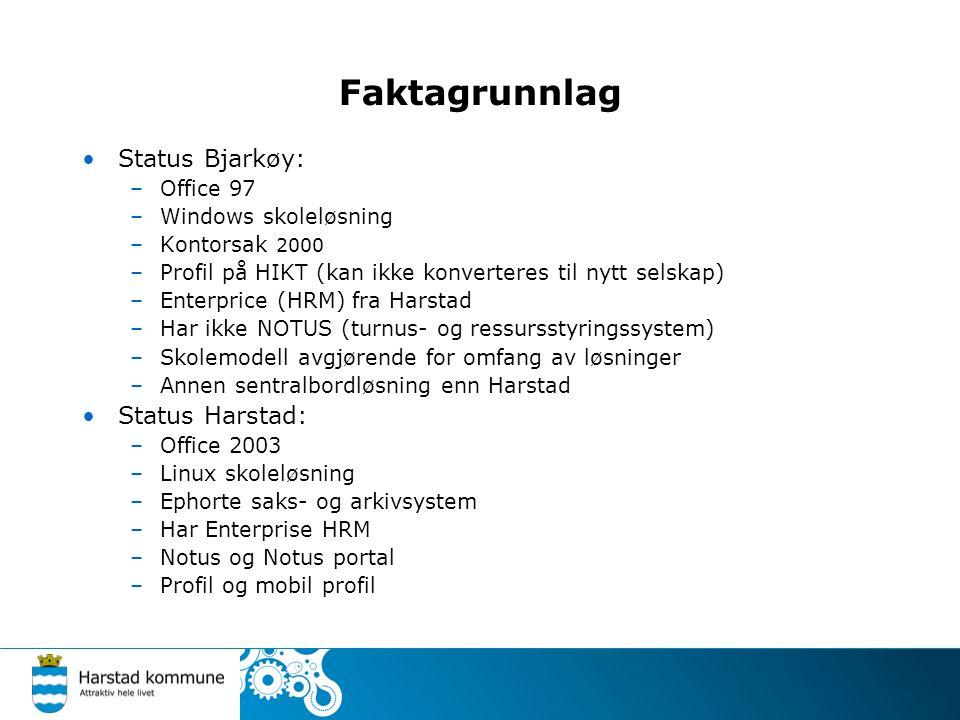Faktagrunnlag Status Bjarkøy: Status Harstad: Office 97