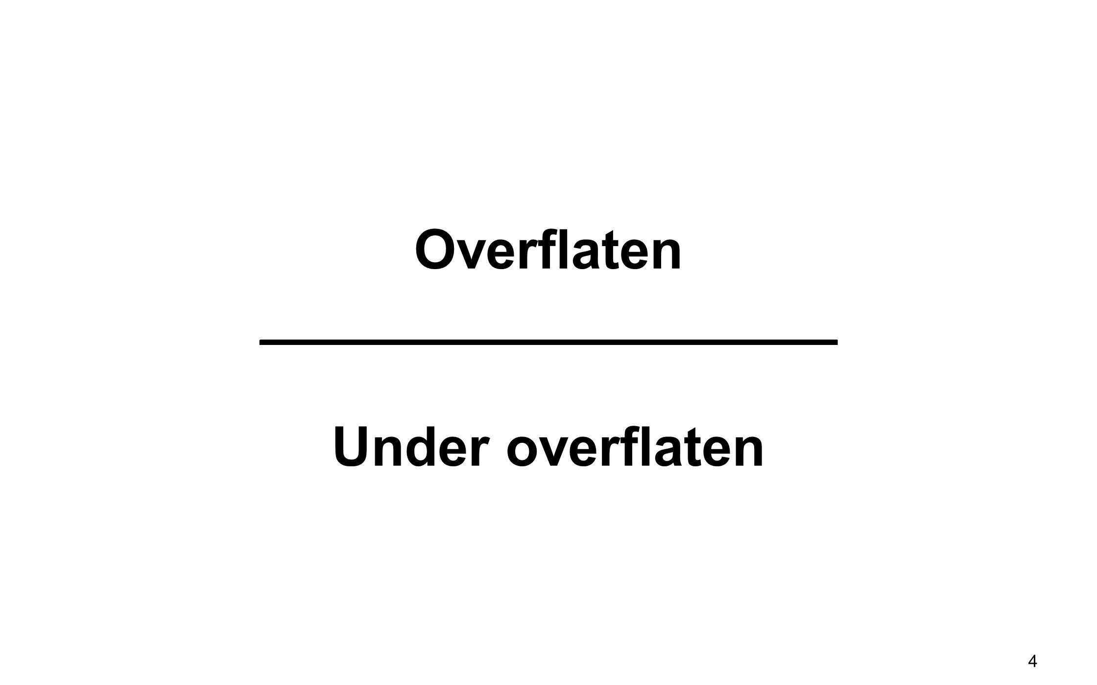 Overflaten ___________________ Under overflaten