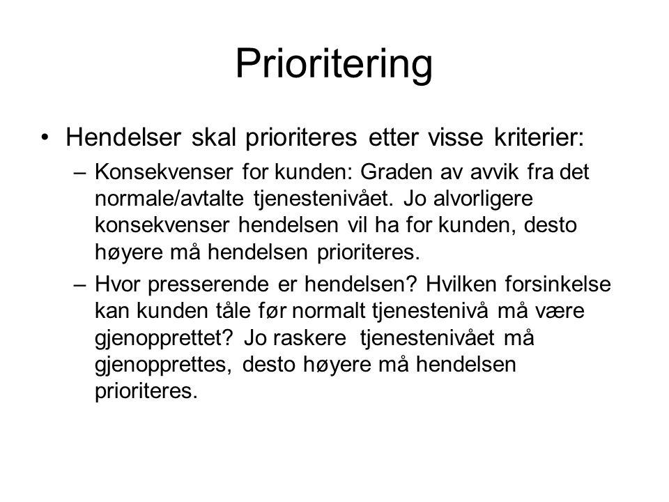 Prioritering Hendelser skal prioriteres etter visse kriterier: