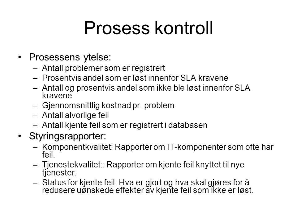 Prosess kontroll Prosessens ytelse: Styringsrapporter: