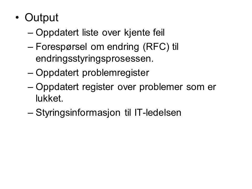 Output Oppdatert liste over kjente feil