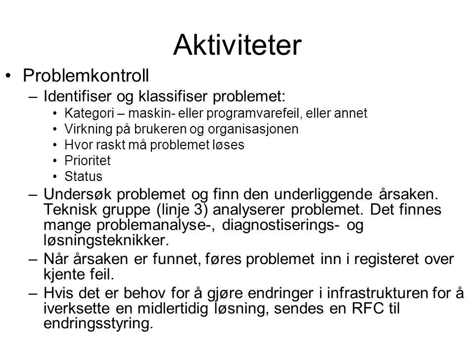 Aktiviteter Problemkontroll Identifiser og klassifiser problemet: