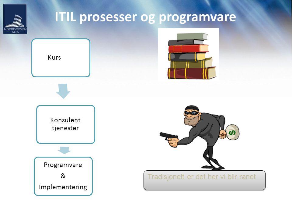 ITIL prosesser og programvare