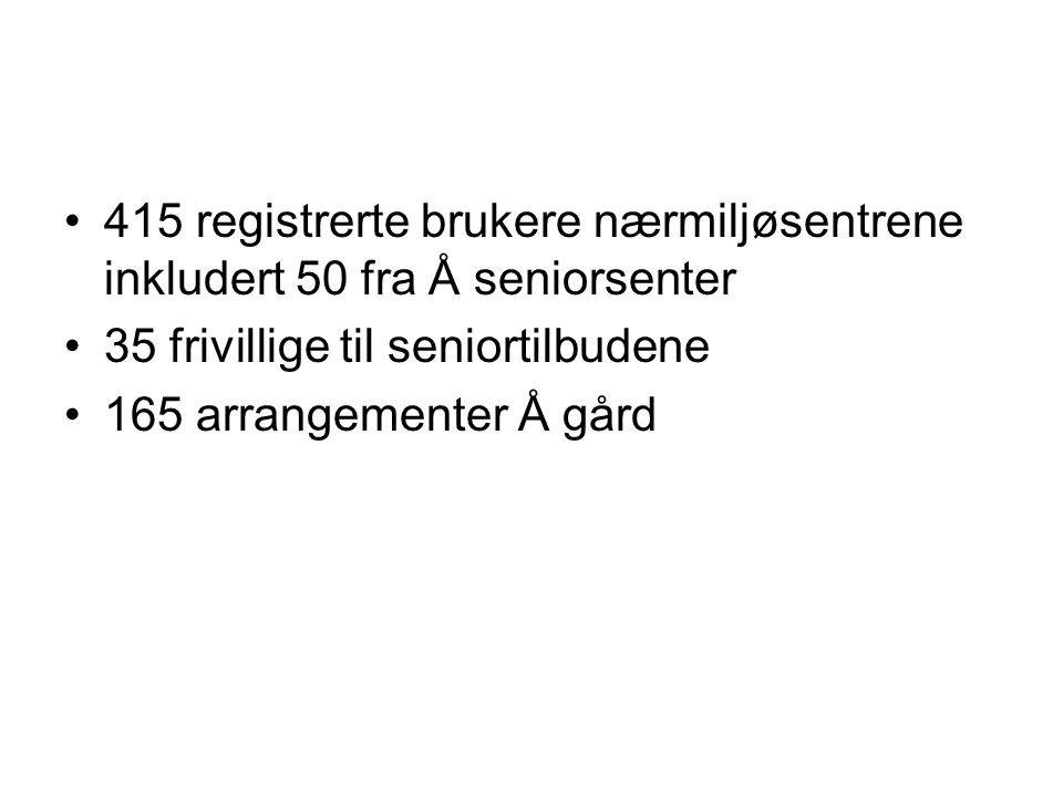 415 registrerte brukere nærmiljøsentrene inkludert 50 fra Å seniorsenter