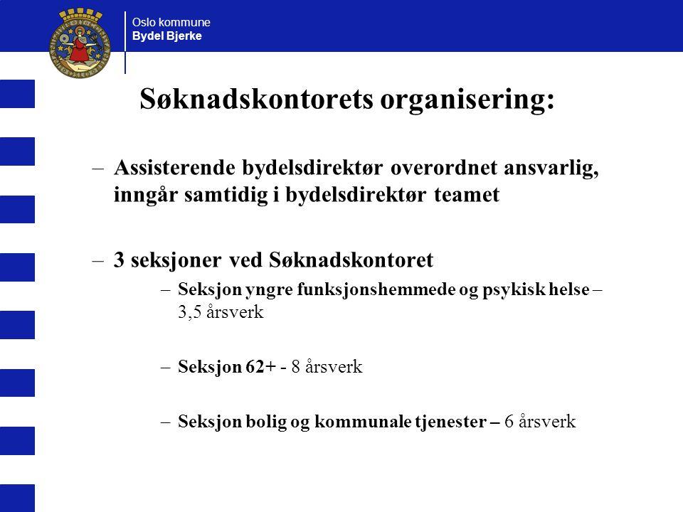 Søknadskontorets organisering:
