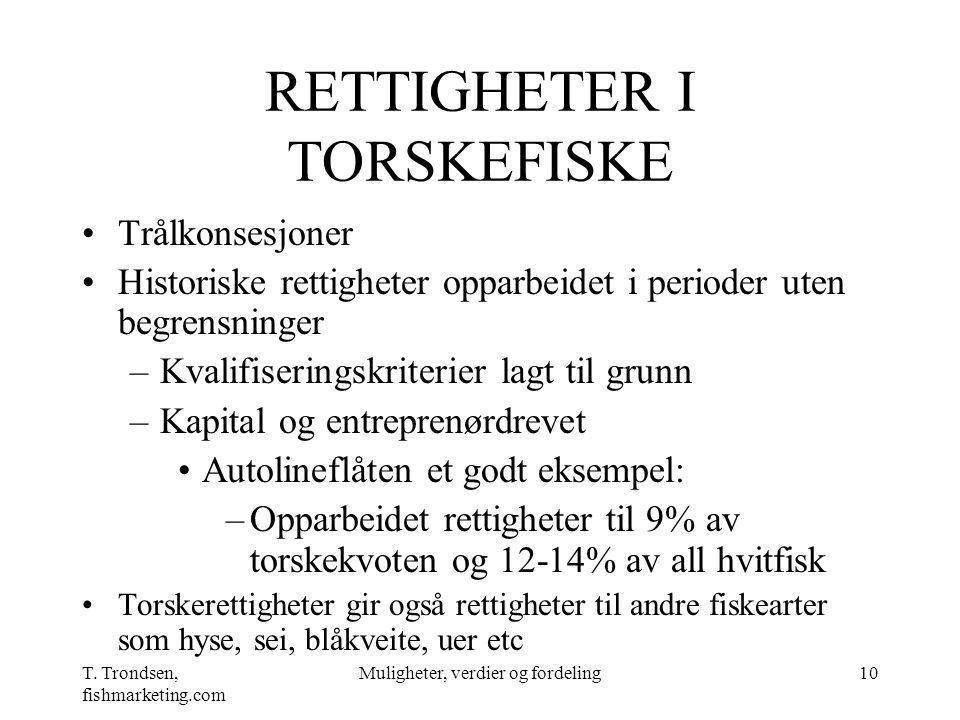 RETTIGHETER I TORSKEFISKE