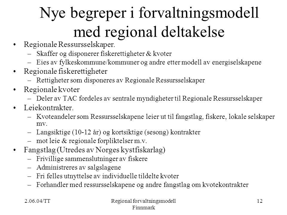 Nye begreper i forvaltningsmodell med regional deltakelse