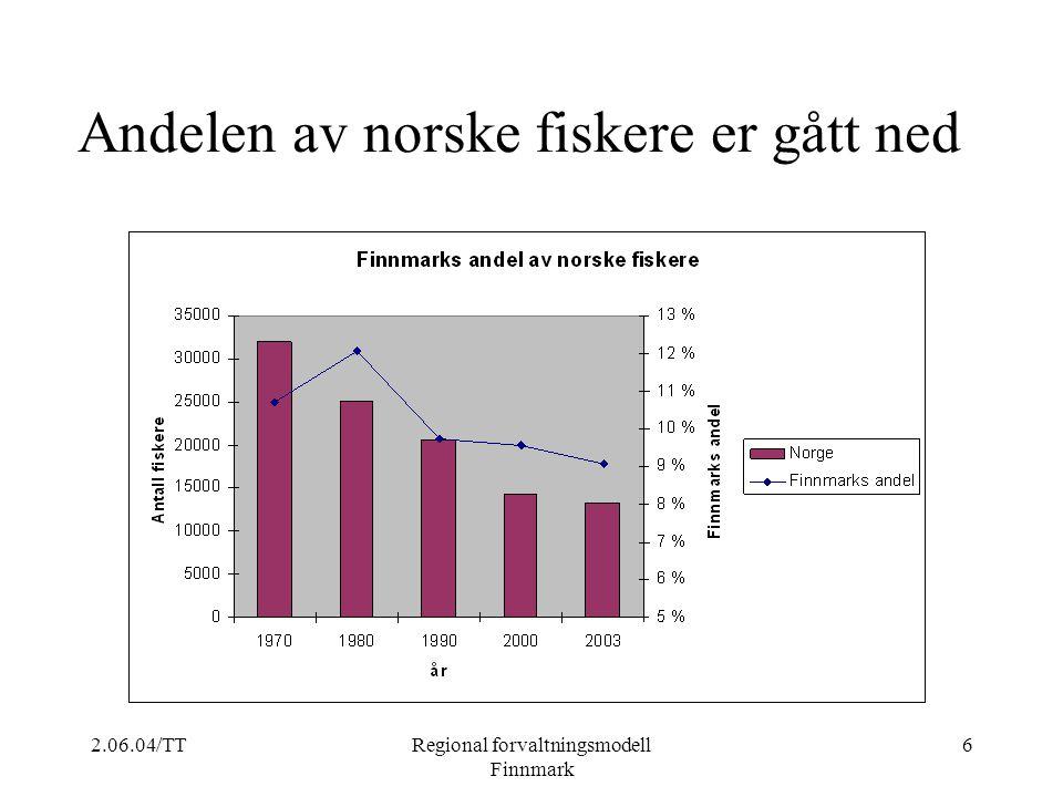 Andelen av norske fiskere er gått ned