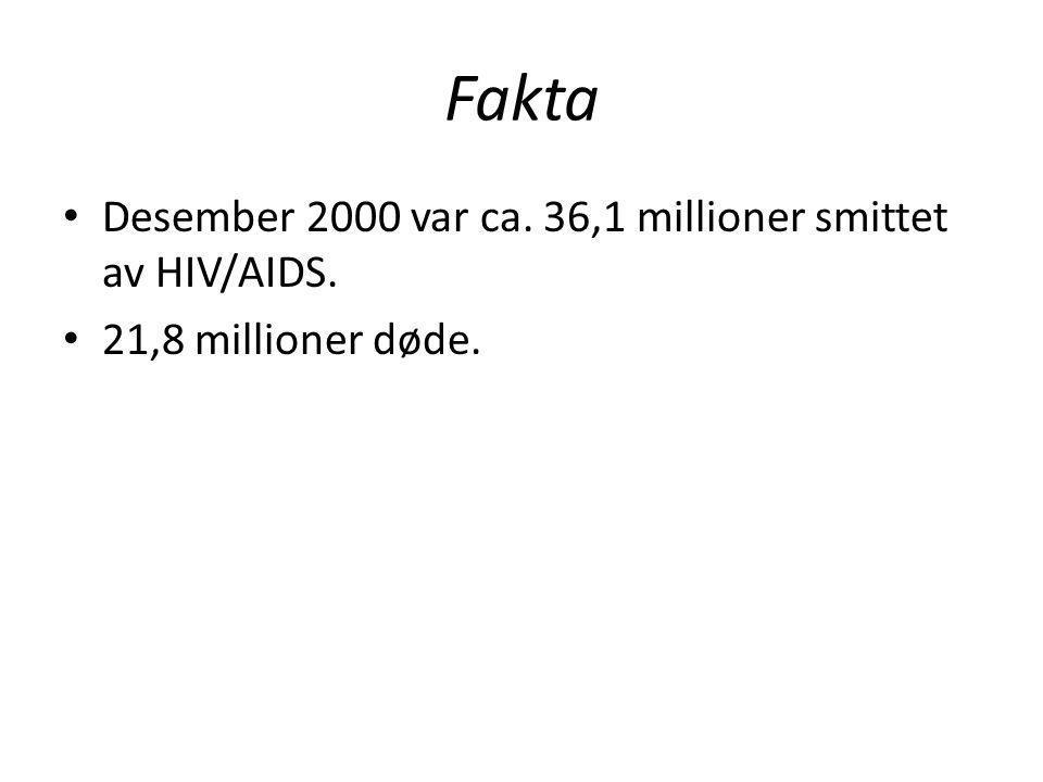 Fakta Desember 2000 var ca. 36,1 millioner smittet av HIV/AIDS.