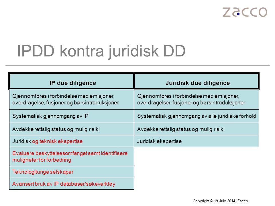 IPDD kontra juridisk DD