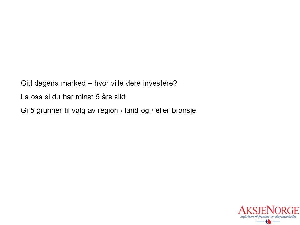 Gitt dagens marked – hvor ville dere investere