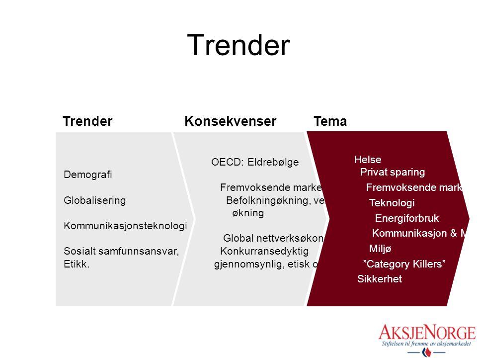 Trender Trender Konsekvenser Tema Demografi Globalisering