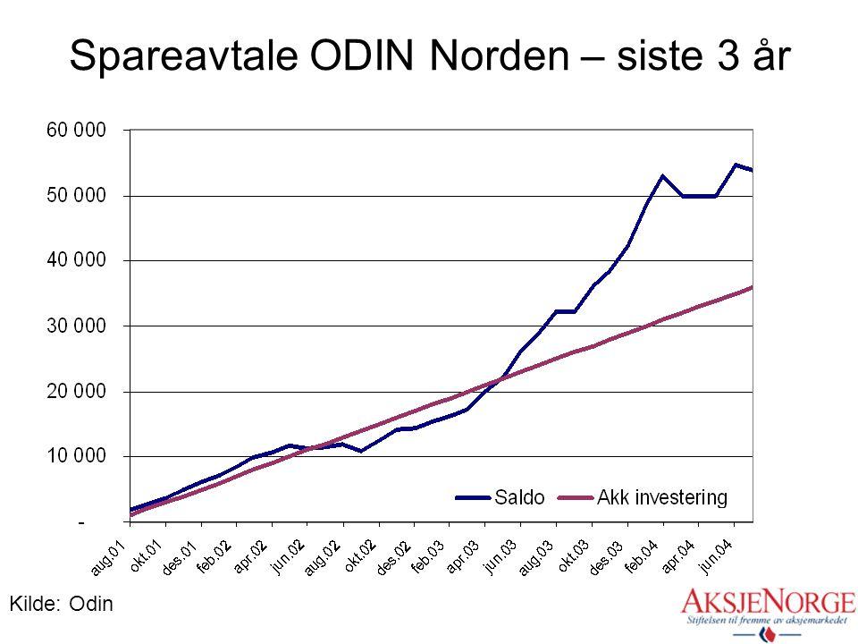 Spareavtale ODIN Norden – siste 3 år