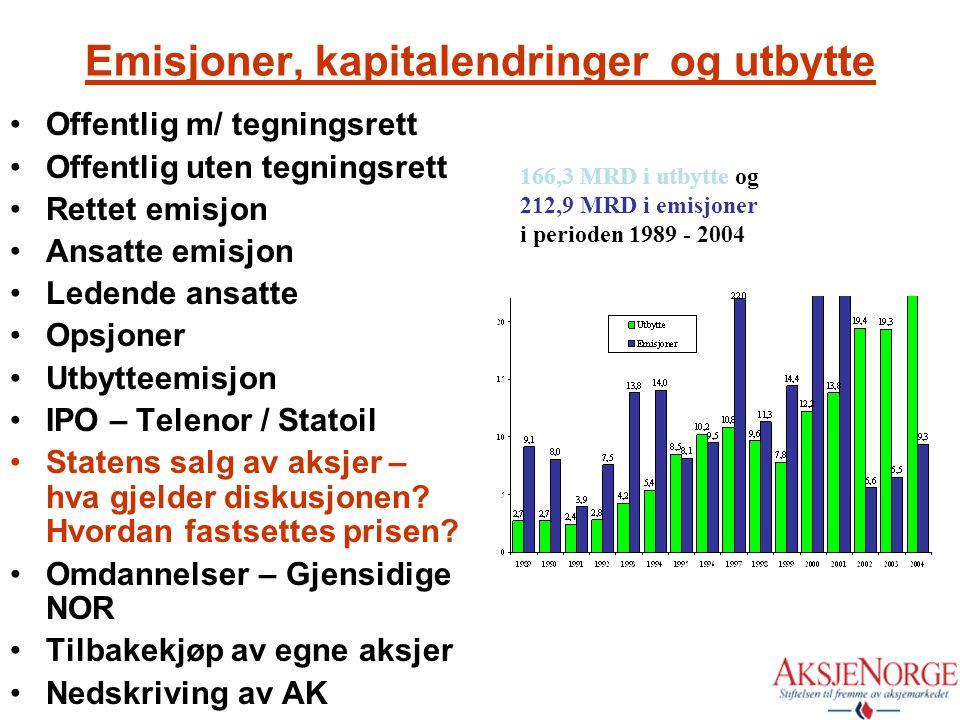 Emisjoner, kapitalendringer og utbytte