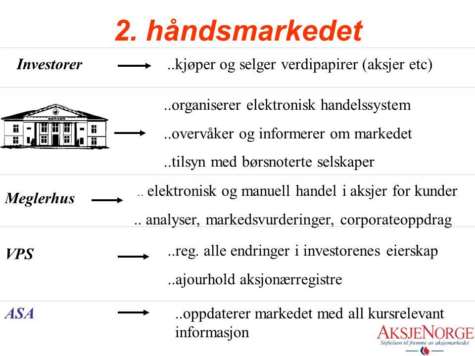 2. håndsmarkedet Investorer
