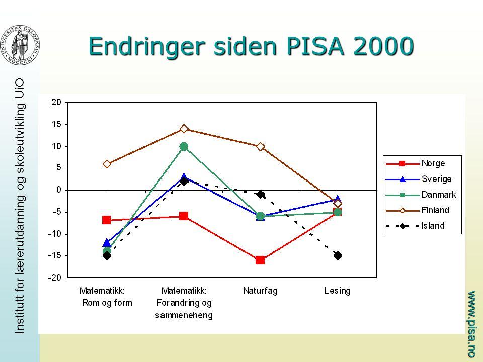 Endringer siden PISA 2000