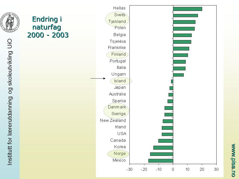 Endring i naturfag 2000 - 2003