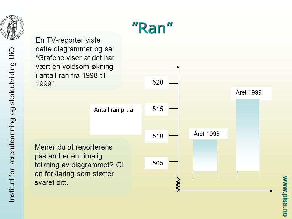 Ran En TV-reporter viste dette diagrammet og sa: